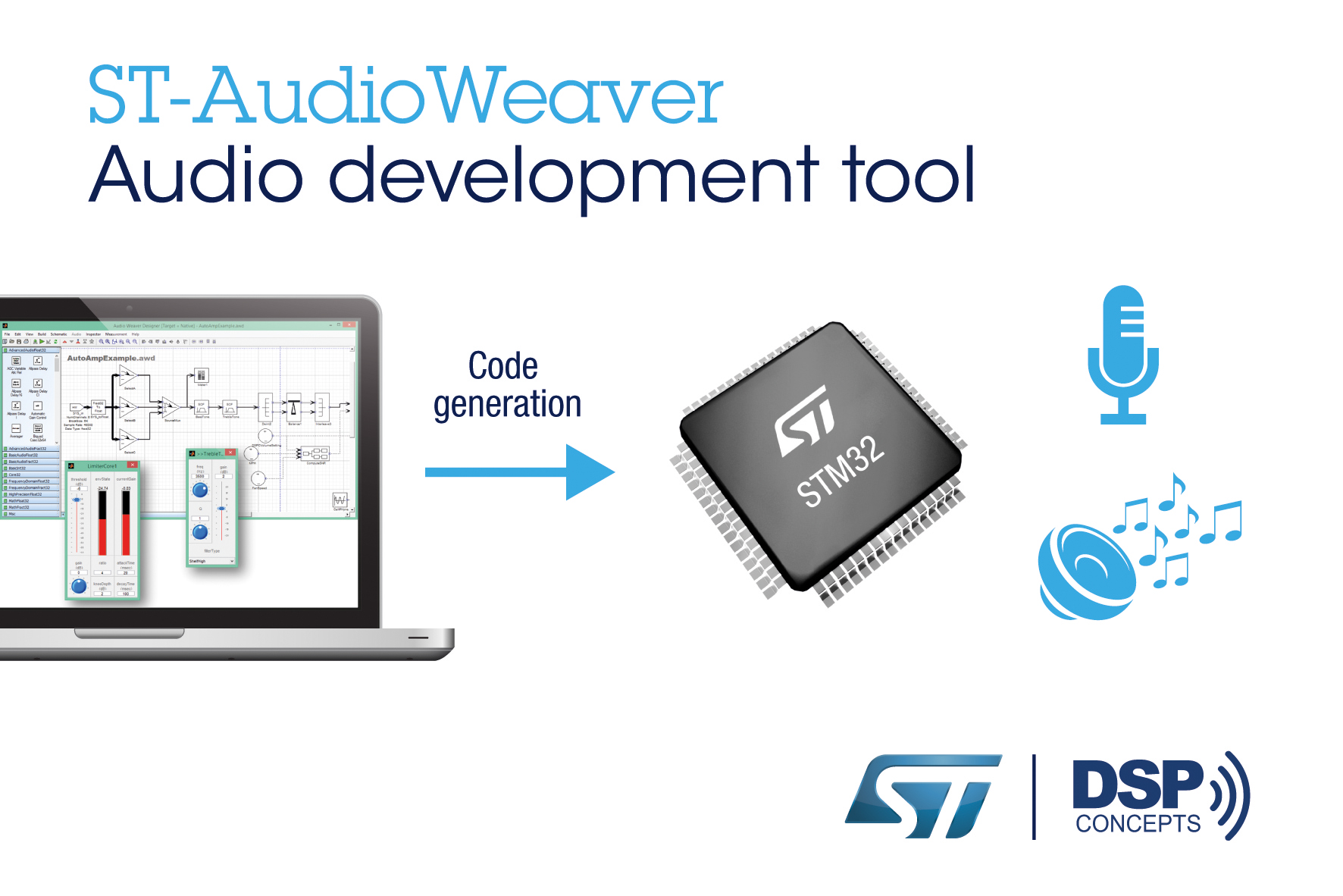 Stmicroelectronics Teams With Dsp Concepts To Give Stm32 Users Free Electronic Design The Spectrum Of Electronics Applications Access Advanced Audio Tool